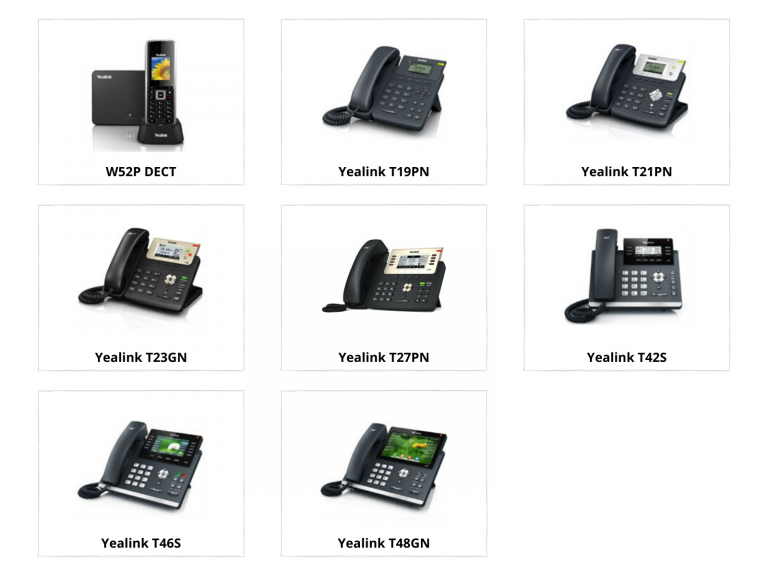 Supported IP Phones