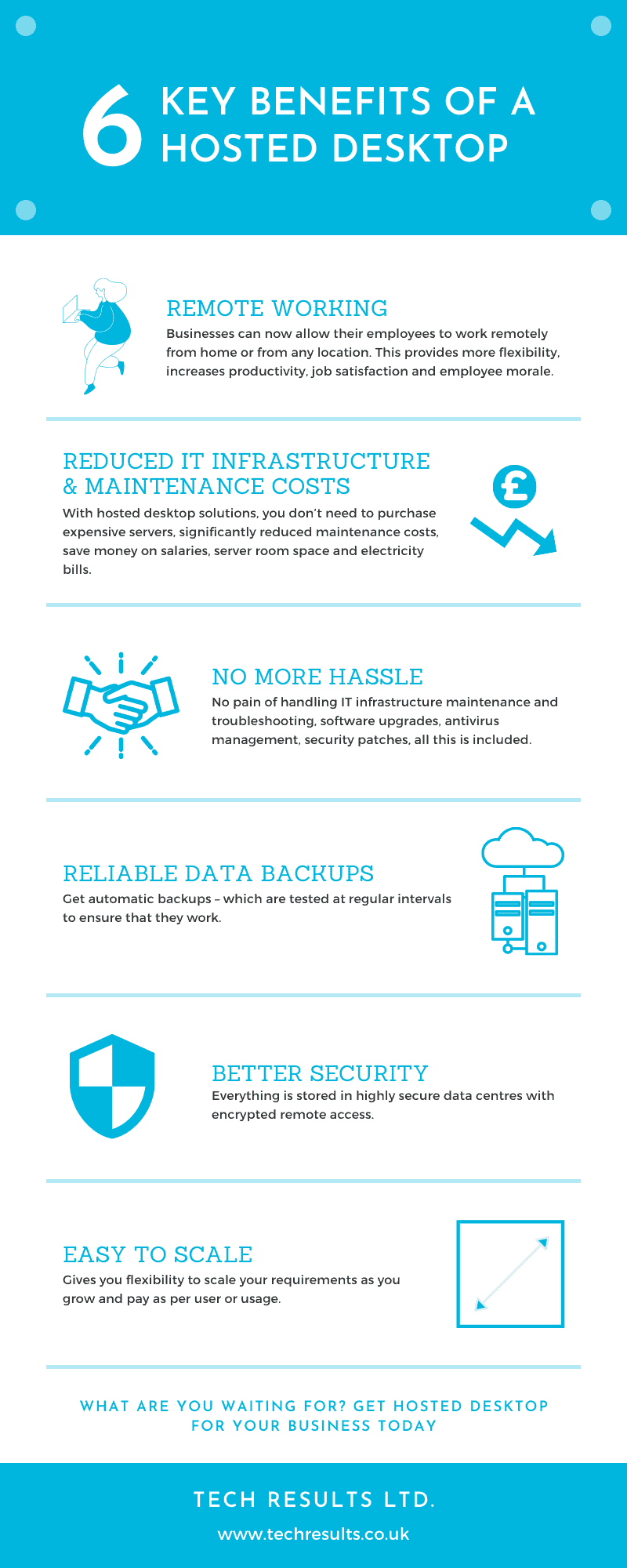 6 Key Benefits Of A Hosted Desktop