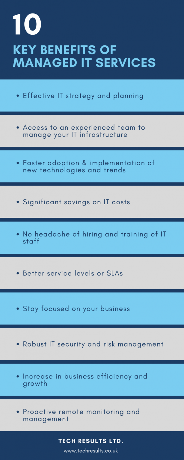 10 Key Benefits Of Managed IT Services